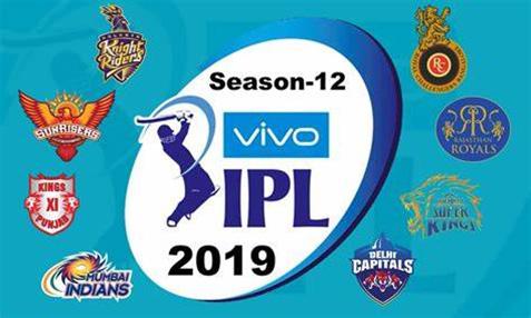 VIVO IPL 2019 final in Chennai: Merely a dream